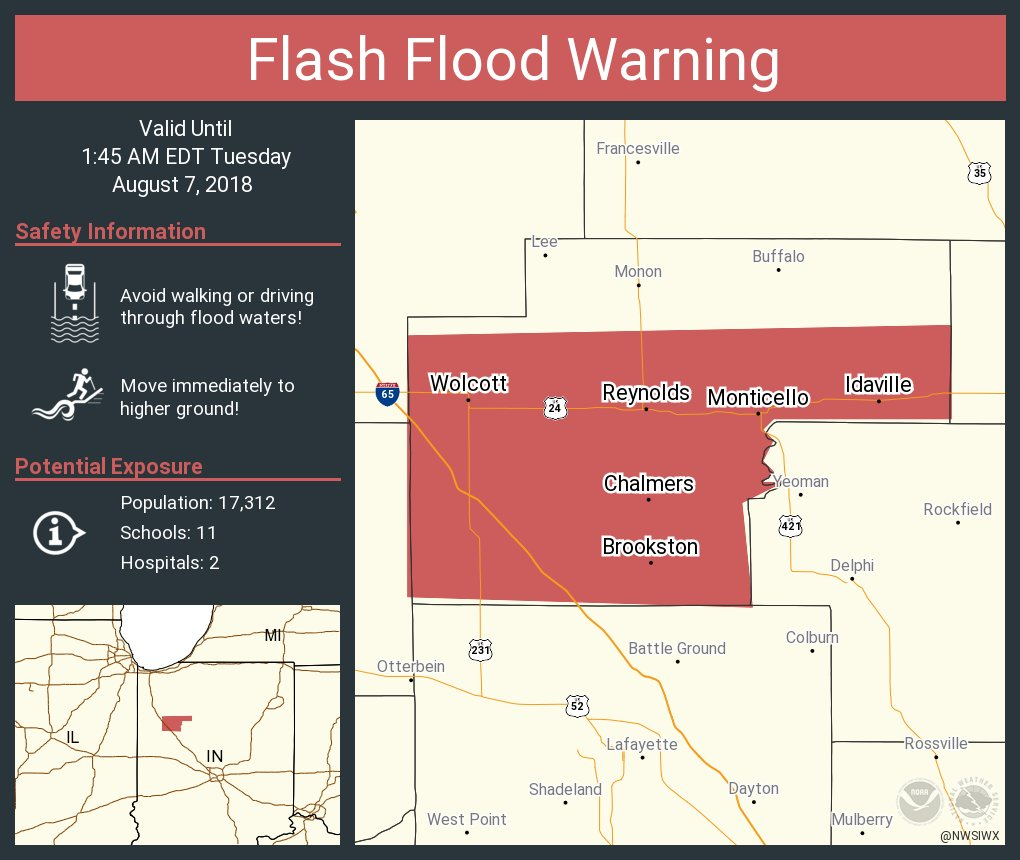 Nws Northern Indiana On Twitter Flash Flood Warning Including