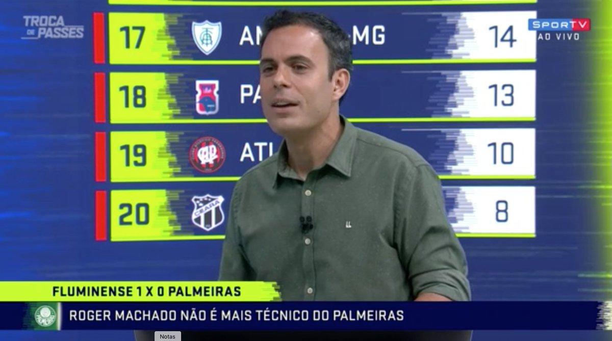 Toda a repercussão da demissão de Roger Machado do Palmeiras no #TrocaDePasses   #BrasileiraoNoSporTV #NossoFutebol