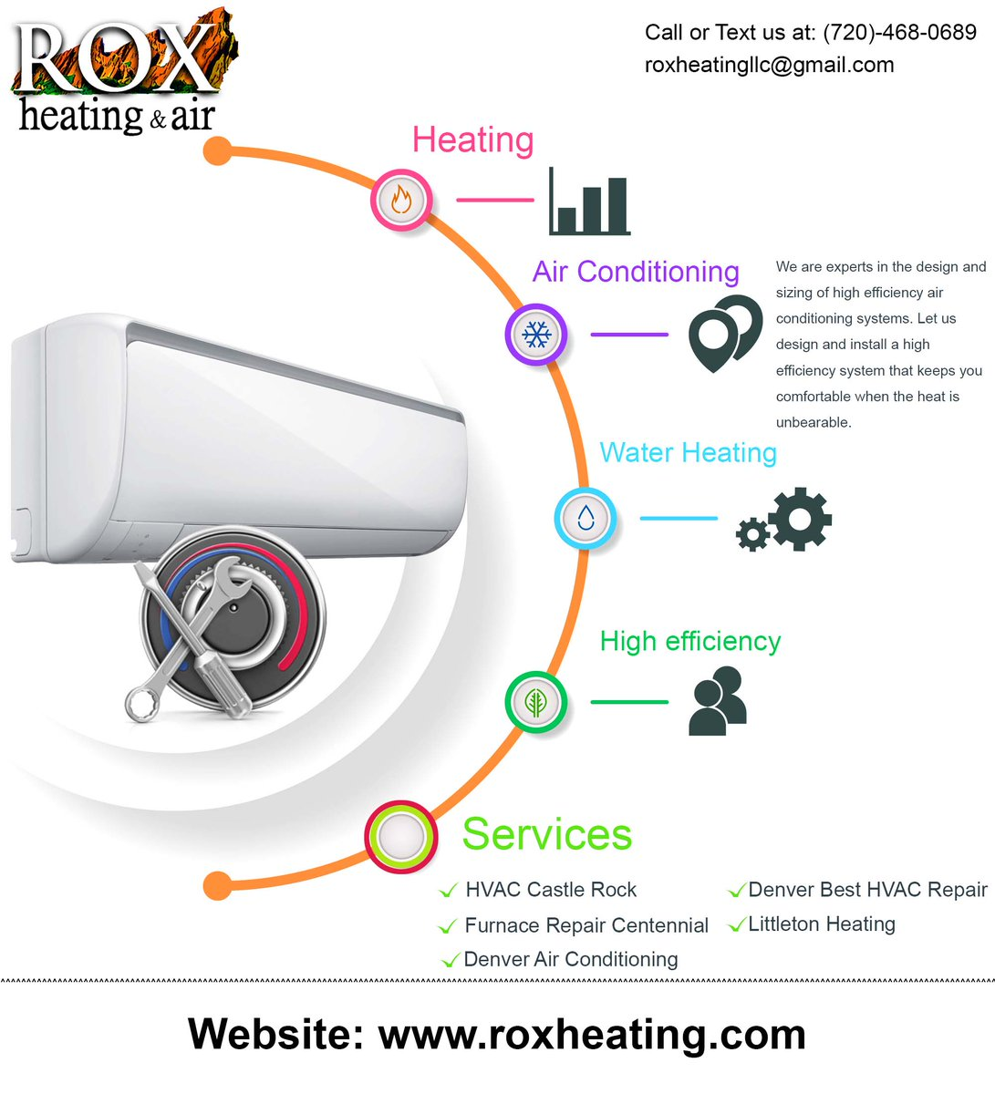 Image result for rox heating and air