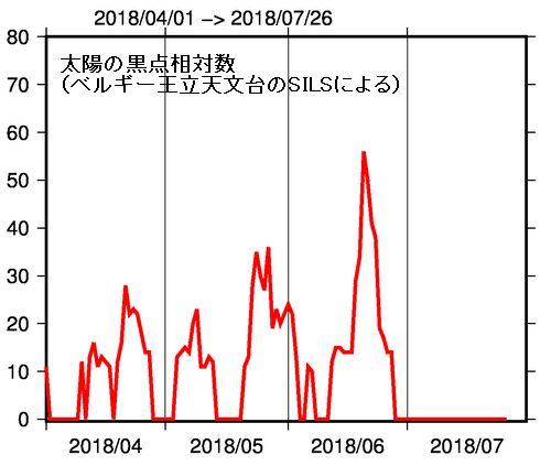 "hacchan9642 on Twitter: ""太陽..."