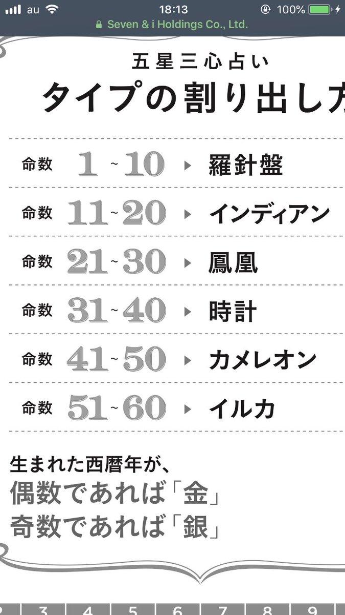 """ゲッターズ飯田 on Twitter: """"生まれた西暦が偶数が金、奇数が銀です ..."""