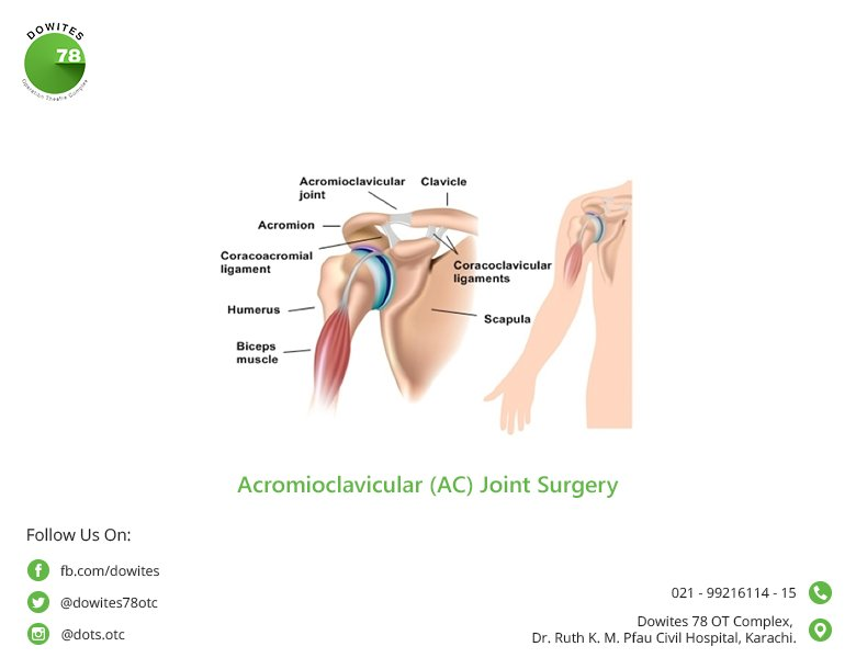acromioclavicular hashtag on Twitter