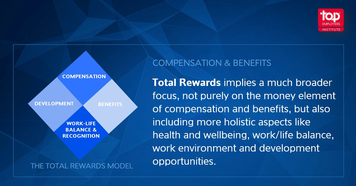 motivation reward system and the role of compensation management essay Human resource management motivation reward system and the firms must establish a philosophy about rewards and the role of pay in the mix of rewards without such a philosophy, the compensation practices that happen to be in place, for the reasons already stated, will continue to.