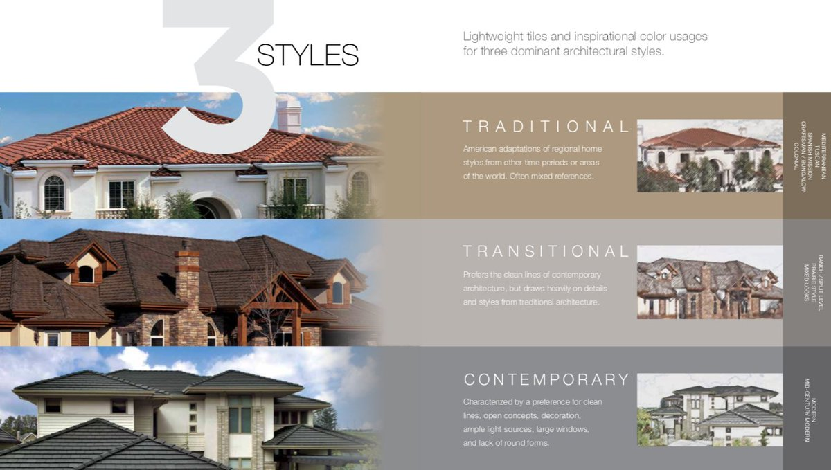 Boral Roofing On Twitter We Recently Launched A Color