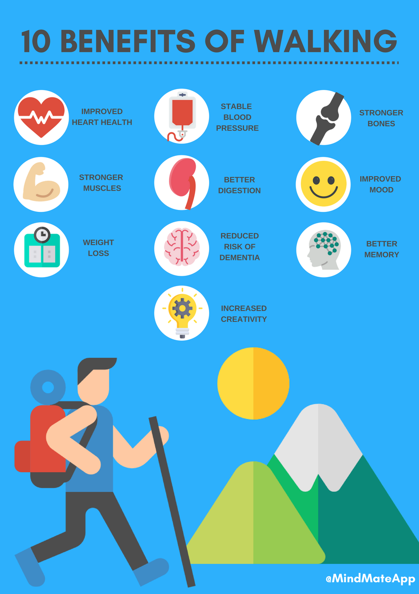 benefits of walking essay Benefits of early morning walk 1 early walking good for your heart: one prominent benefit of early morning walk is that it can help reduce high blood pressure and high cholesterol, both of which contribute to heart disease.