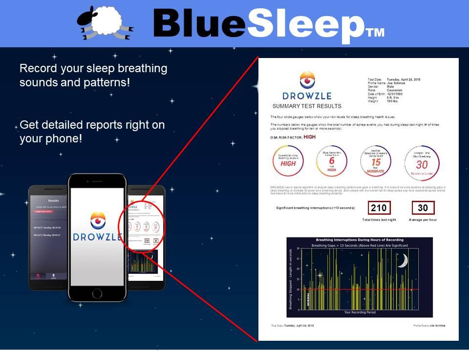 BlueSleep® on Twitter: