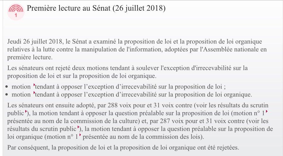 """Le Sénat rejette les textes sur les """"fake news"""". Les associations de journalistes (@PresseJu @assoajis @ajef et d'autres) avaient alerté des risques du texte"""