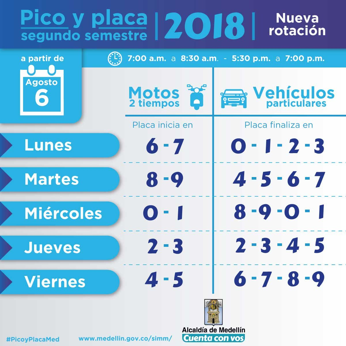Secretaría de Movilidad de Medellín on Twitter: