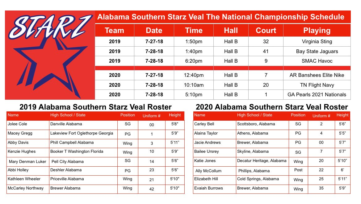 Southern Starz Veal on Twitter: