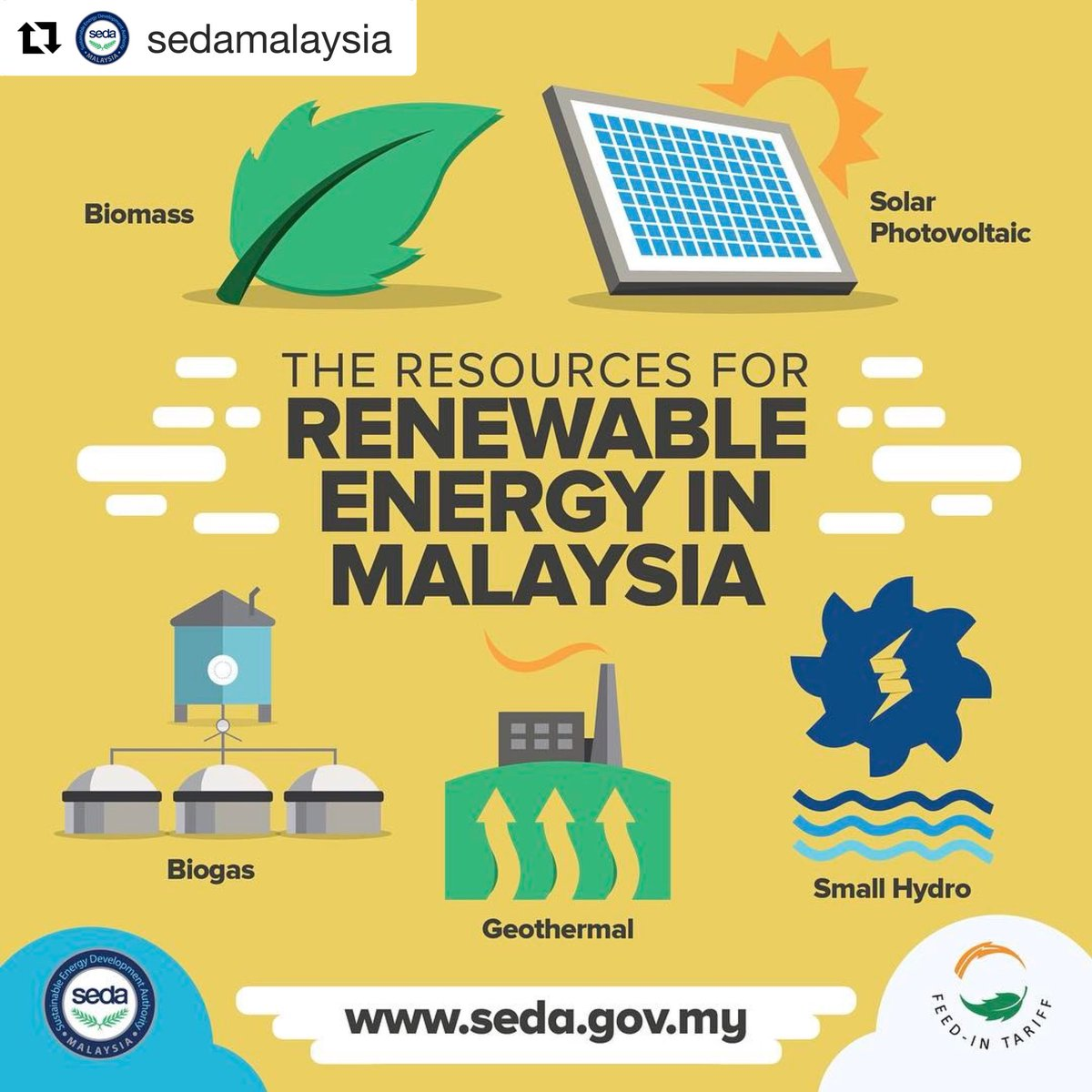 Seda Malaysia On Twitter Malaysia Is Well Endowed With Abundant Renewable Sources Of Energy The Usage Of Renewable Energy Has Contributed To Reduce Pollutions To The Environment And Helped To Mitigate Climate