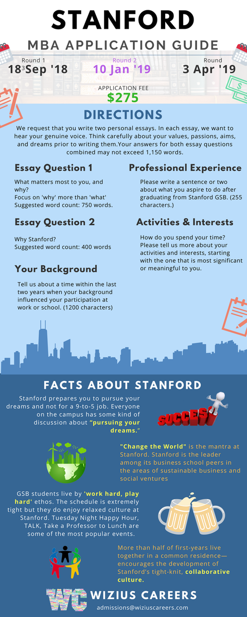 stanford mba essays that worked The stanford graduate school of business wants to know what matters most to you and why if you are starting work on stanford's what matters most essay, chances are you are struggling.