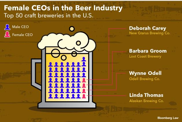 diamond model in beer industry Industry, and the environment (sections 53, 54, and 62) recognising the roles of national governments in creating production and marketing regimes.