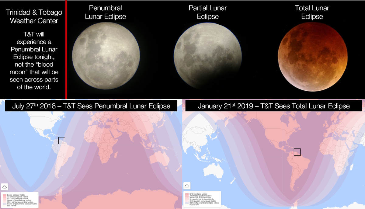 blood moon eclipse july 2019
