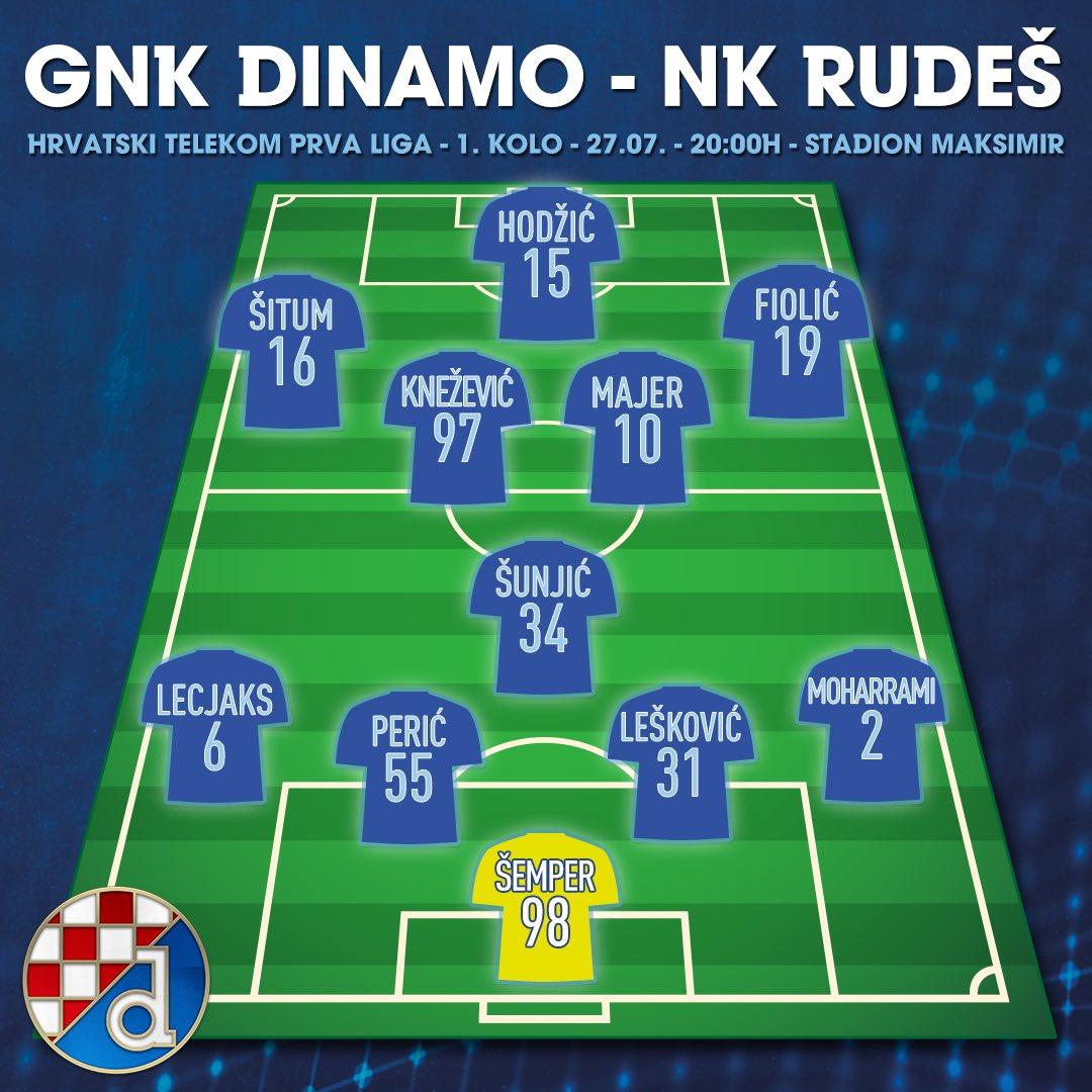 Dinamo Zagreb Vs Nk Rudes 1 Hnl 2018 2019