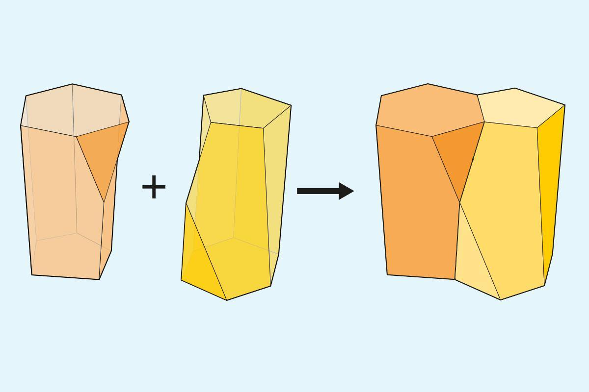 A new shape called the scutoid has been discovered in our cells https://t.co/ius1QoHRM7