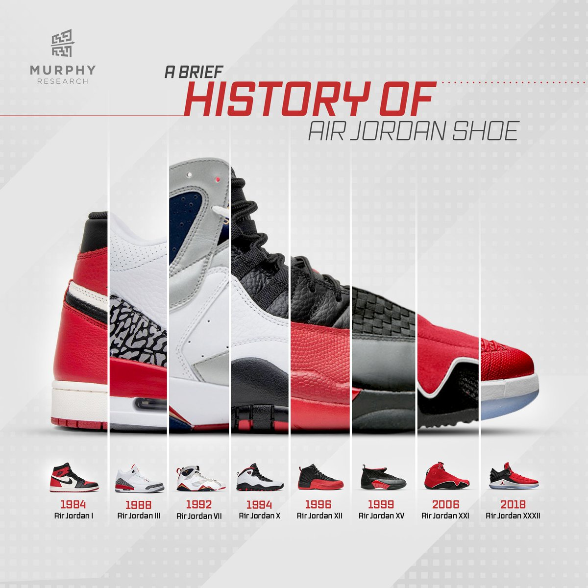 d31fdd0368b3  airjordan  sneakers  history  tinkerhatfield  nike   basketballpic.twitter.com FjLNwZTWld