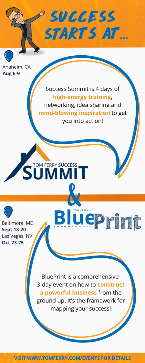Tom ferry on twitter why would i need to attend both success tom ferry on twitter why would i need to attend both success summit blueprint for more info on these two events click here httpstkb5hnfugcq malvernweather