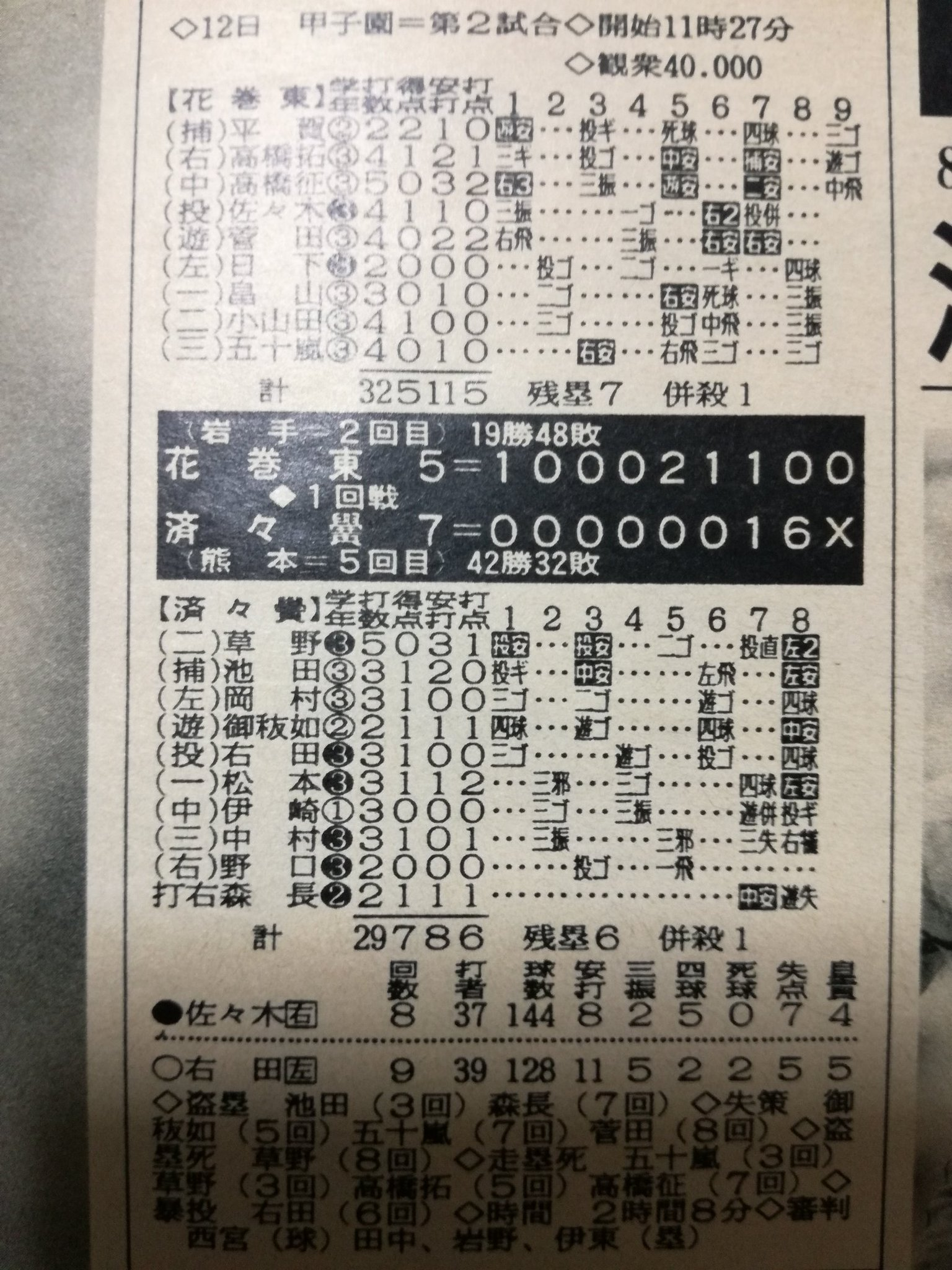 """甲子園大好き芸人 on Twitter: """"..."""