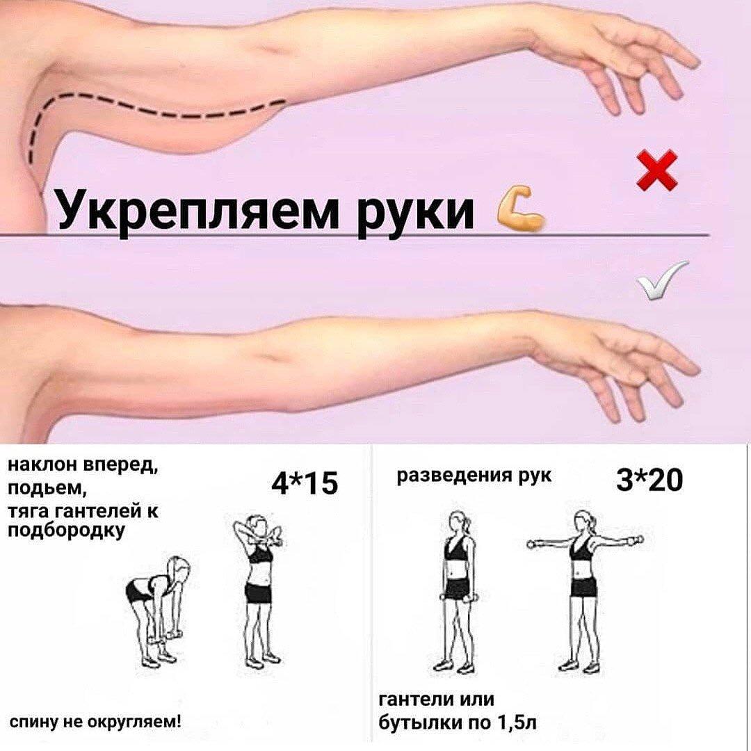 Методика похудения рук