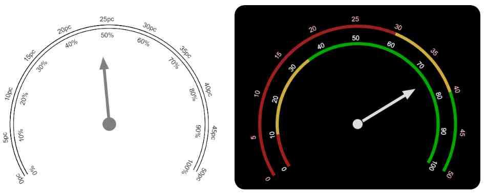 RGraph: Free JS charts on Twitter: