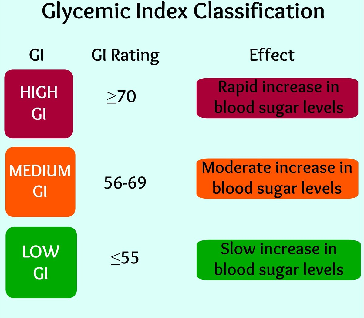 combine foods lower glycemic index - HD1997×1745
