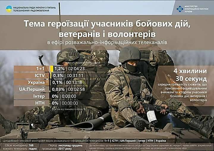 Під час винесення рішення про догану Холодницькому жодного тиску ззовні не було, - заступник голови КДКП Шемчук - Цензор.НЕТ 9445