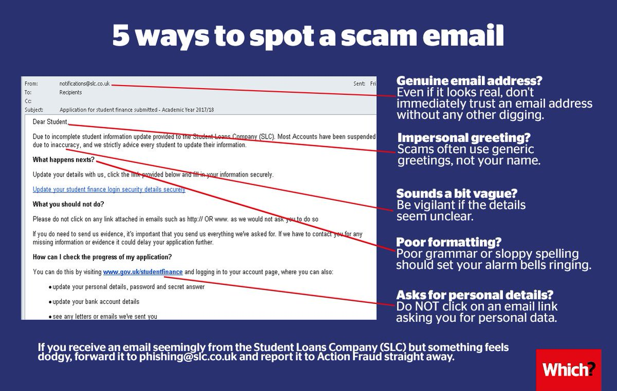 Which on twitter these scam spotting tips are relevant for slc you think might be fake forward it to phishingslc and report to actionfrauduk httpwhiuniscams picitterysosb8paaa m4hsunfo