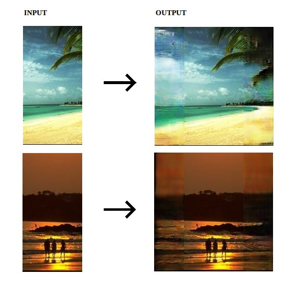 Painting outside the box with deep learning: github.com/bendangnuksung…