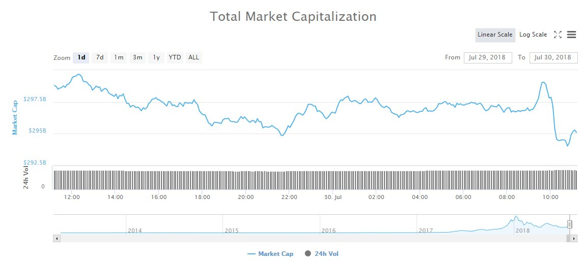 what is 24 hour volume in cryptocurrency