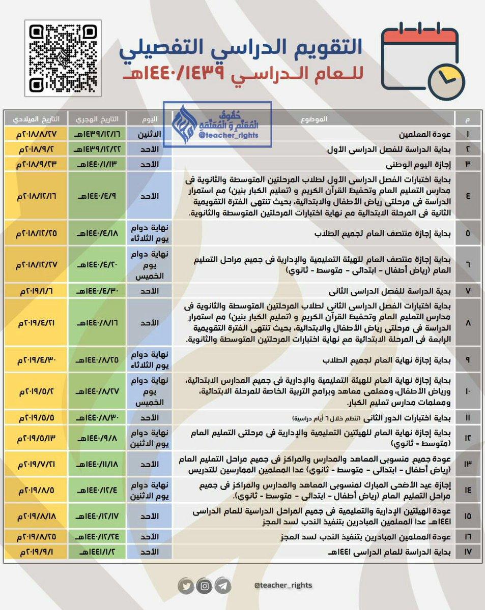 عودة المعلمين ١٤٤٠ موعد عودة المعلمات ١٤٤٠ الى المدارس في السعودية