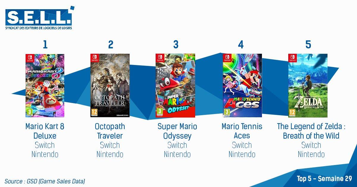 switch - Les ventes de jeux vidéo en France DjVzJw0XcAAtmYH