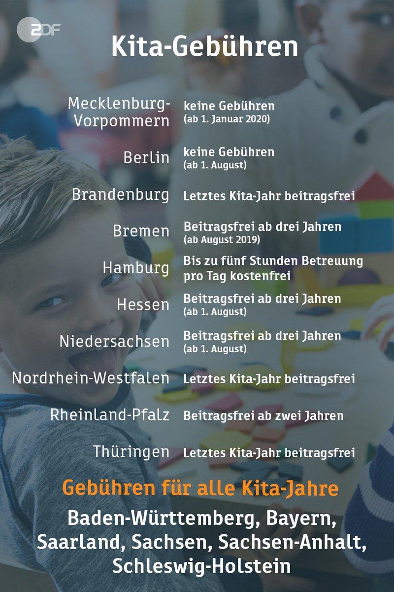Zdf Heute On Twitter Berlin Schafft Als Erstes Bundesland Die
