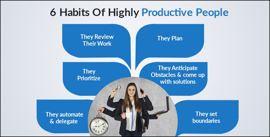 How #productive are you today? https://t.co/iSG2fO6es7