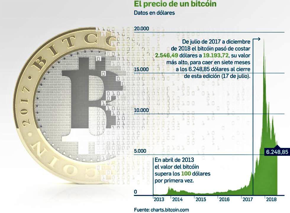 0 049 btc la zar