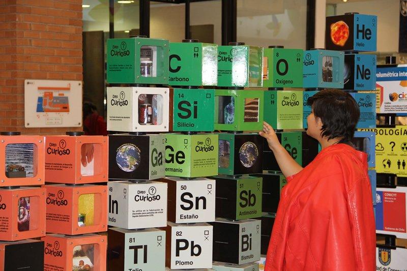 Tabla peridica interactiva todas las noticias de ltima hora por primera vez en petorca descubre cmo la qumica est en todo en urtaz Gallery