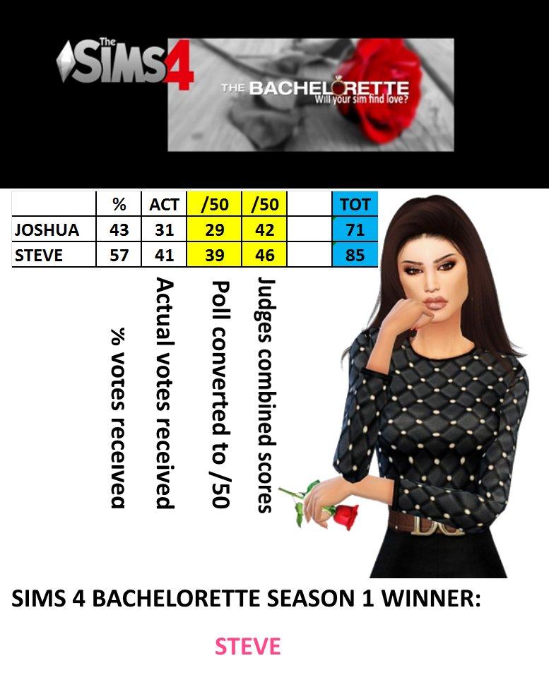 Sims 4 Bachelorette (@TS4Bachelorette) | Twitter
