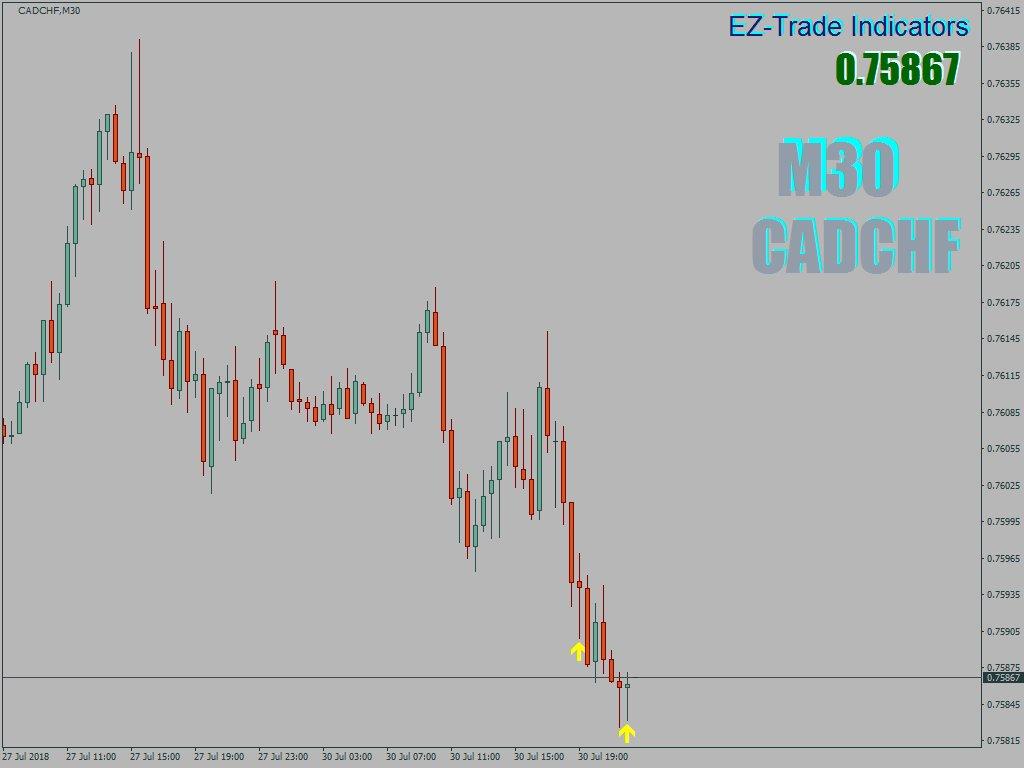 EZ Trade on Twitter: