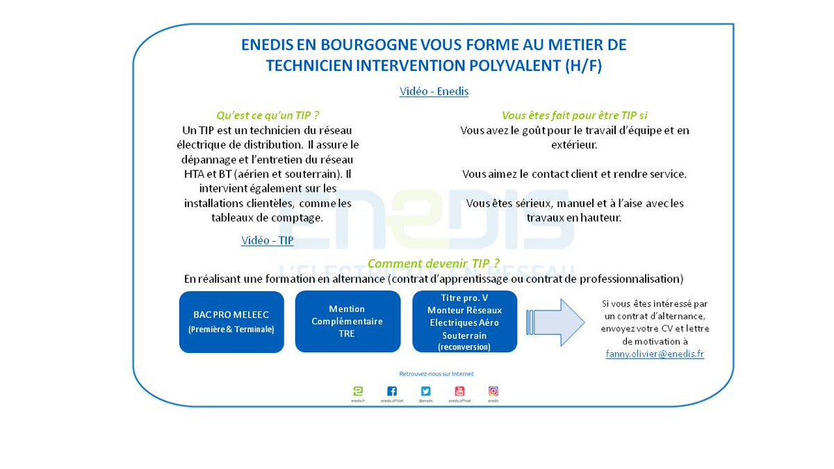 Enedis En Bourgogne On Twitter Enedis Bourg Recrute En