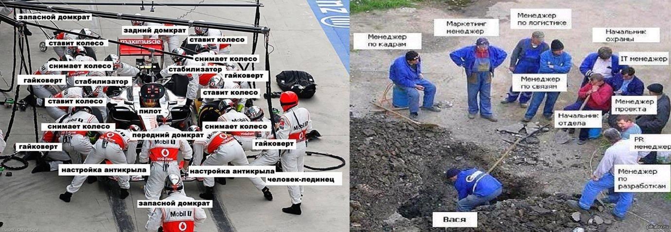 Картинка прикол рабочий и начальники