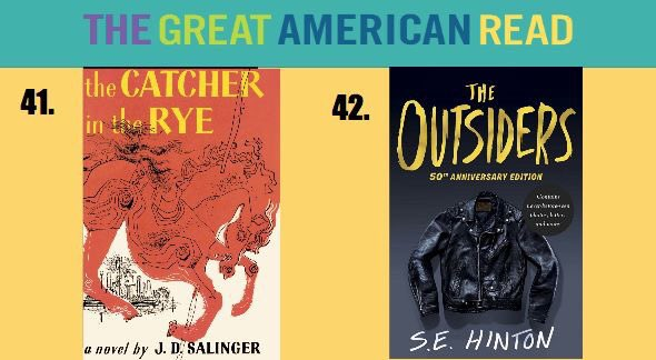 catcher in the rye coming of age