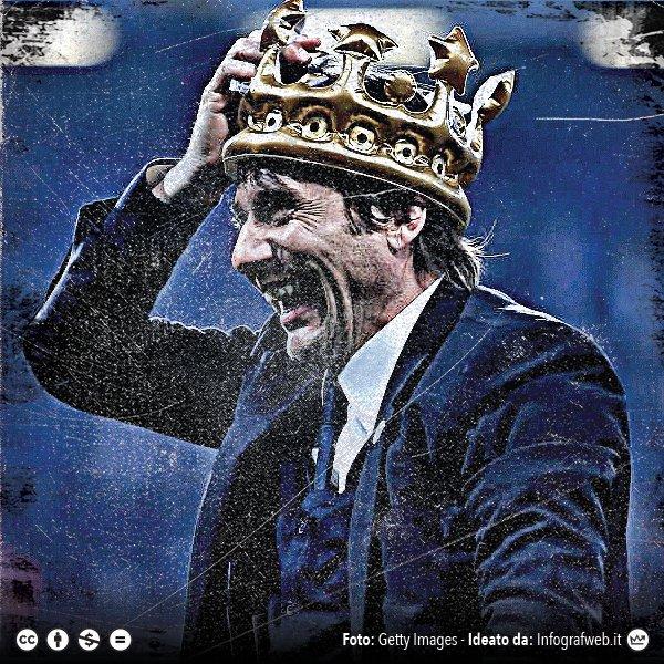 Happy 49th birthday to Antonio    Serie A  Supercoppa Premier League Serie B FA Cup