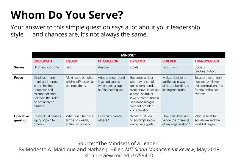 MITSloan Mgmt Review on Twitter: