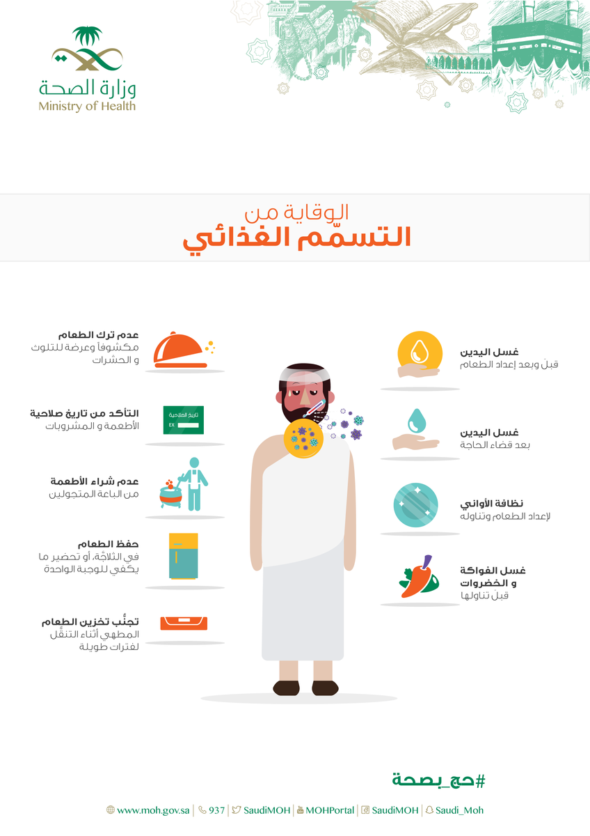 وزارة الصحة السعودية on Twitter: