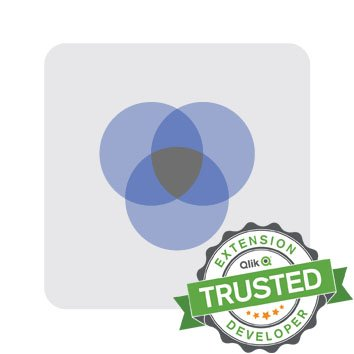Qlik branch on twitter qlik trusted extension developer spotlight qlik branch on twitter qlik trusted extension developer spotlight vizlib venn diagram featuring auto render with intersections based on ccuart Choice Image
