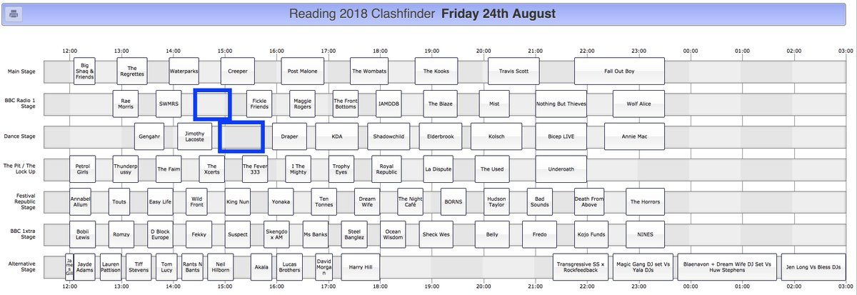 Probably still more to be added though, with gaps on both the Radio 1 Stage and the Dance Stage on Reading Friday and Leeds Saturday. Any idea who these might be?