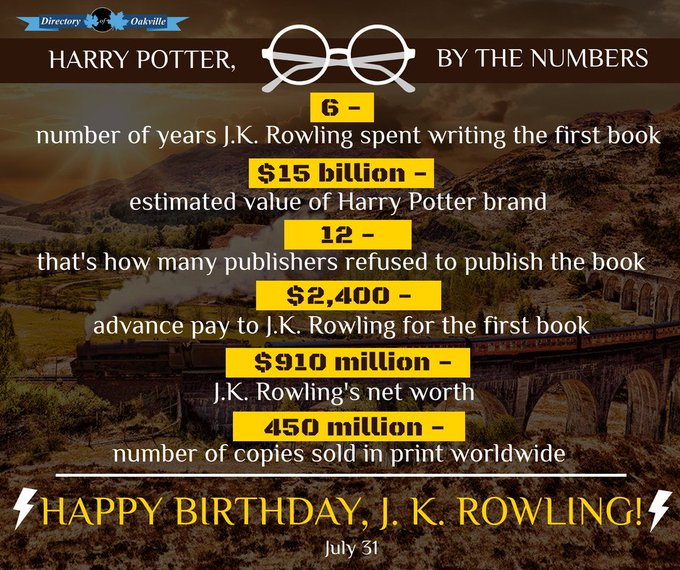 HAPPY BIRTHDAY, J. K. ROWLING!  Born July 31, 1965