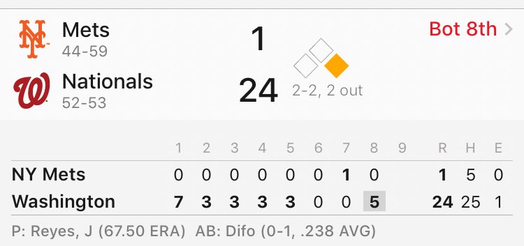 I am not watching this game but I just saw this and please someone intervene https://t.co/rYjp5bCjpj