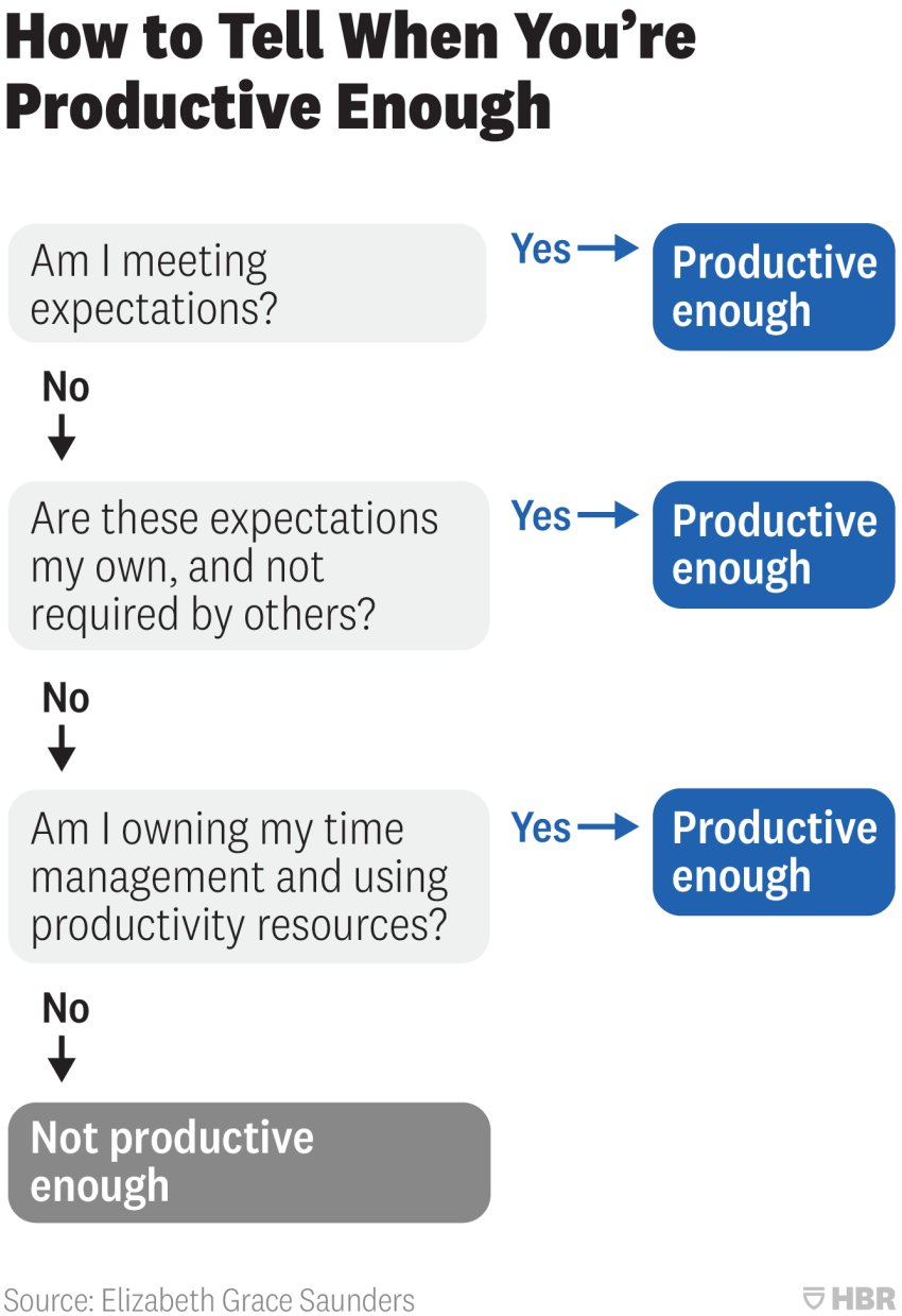 """Do you worry about being """"not productive enough""""? https://t.co/1zz13iACHp https://t.co/EESw1N77dY"""