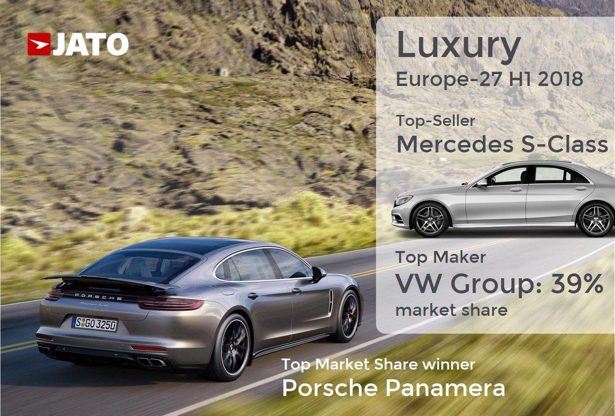 Jato Dynamics On Twitter The New Gen Porschepanamera Is The