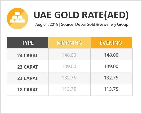 GFI - Achat et vente d'or et devises à Bruxelles - GFI Gold & Forex International